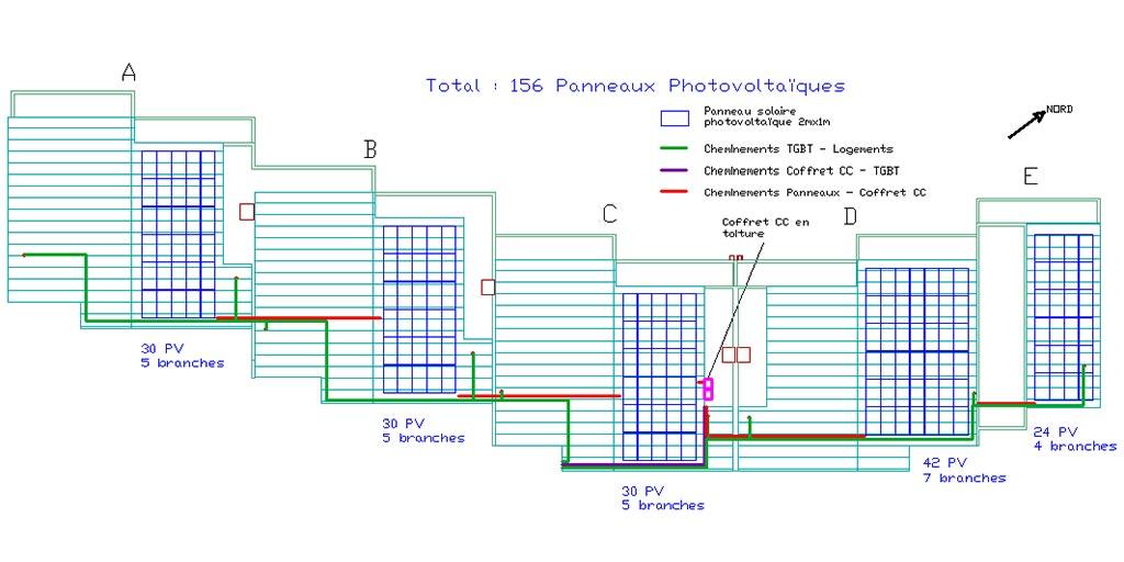 graphique01